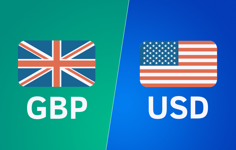 GBP/USD Wave analysis and forecast for 08.12 – 15.12